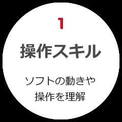 1.操作スキル ソフトの動きや操作を理解